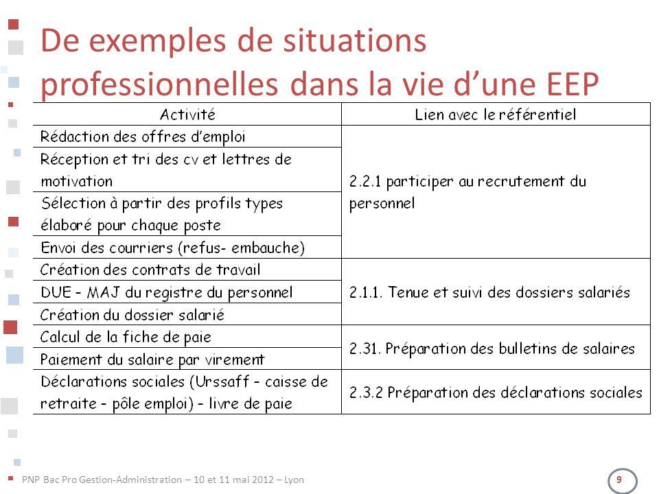 PNP Bac Pro Gestion-Administration – 10 et 11 mai 2012 – Lyon 10 De exemples de situations professionnelles dans la vie d'une EEP
