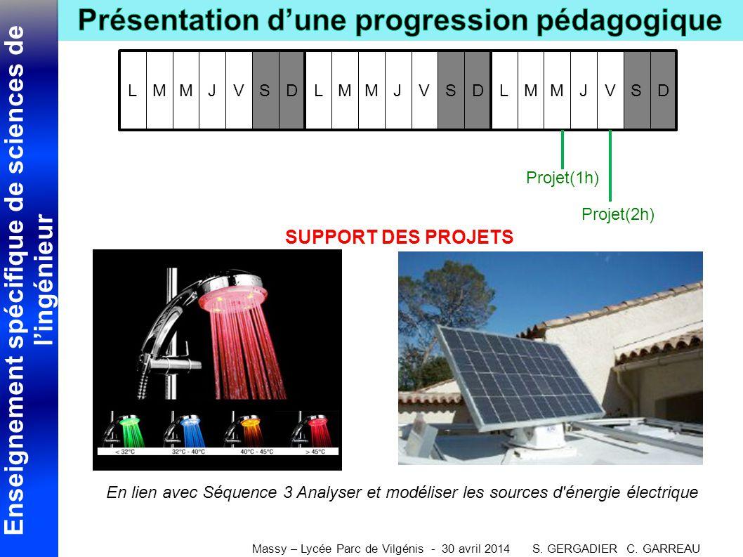 Enseignement spécifique de sciences de l'ingénieur Massy – Lycée Parc de Vilgénis - 30 avril 2014 S. GERGADIER C. GARREAU LMMJVSDLMMJVSDLMMJVSD Projet