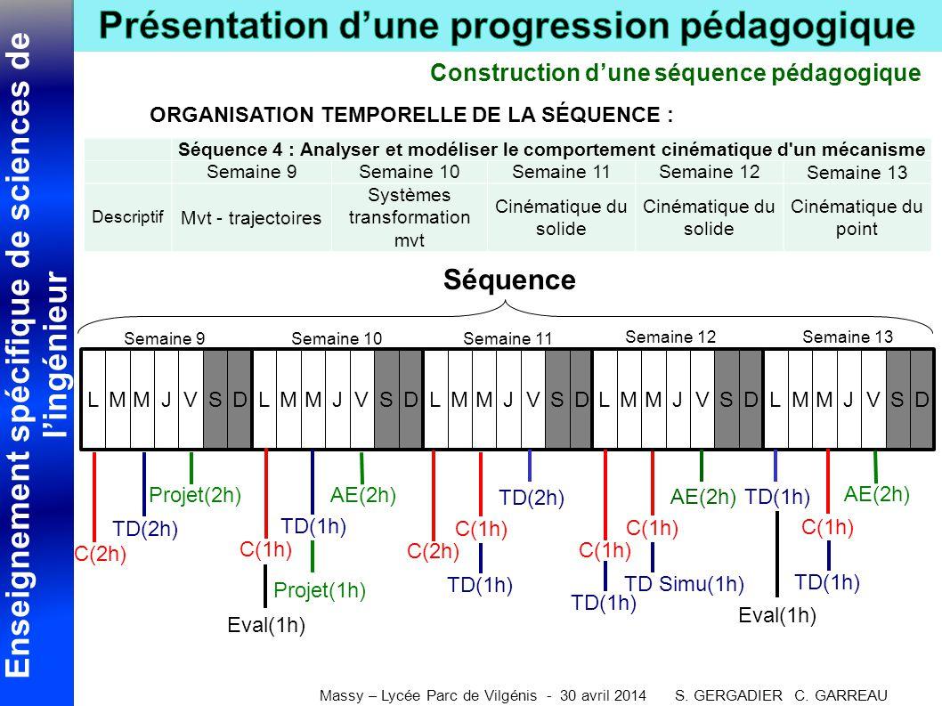 Enseignement spécifique de sciences de l'ingénieur Massy – Lycée Parc de Vilgénis - 30 avril 2014 S. GERGADIER C. GARREAU Semaine 9Semaine 10Semaine 1