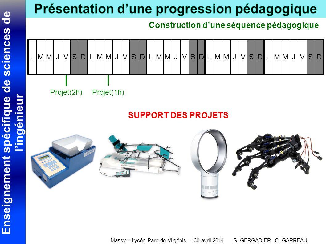 Enseignement spécifique de sciences de l'ingénieur Massy – Lycée Parc de Vilgénis - 30 avril 2014 S. GERGADIER C. GARREAU SUPPORT DES PROJETS Projet(2
