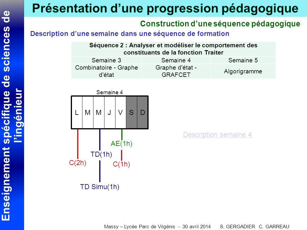 Enseignement spécifique de sciences de l'ingénieur Massy – Lycée Parc de Vilgénis - 30 avril 2014 S. GERGADIER C. GARREAU LMMJVSD Semaine 4 AE(1h) TD(