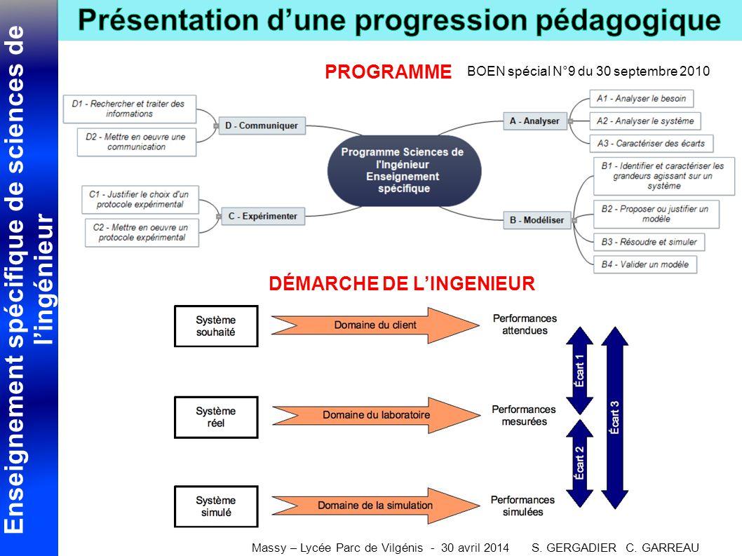Enseignement spécifique de sciences de l'ingénieur Massy – Lycée Parc de Vilgénis - 30 avril 2014 S. GERGADIER C. GARREAU PROGRAMME DÉMARCHE DE L'INGE