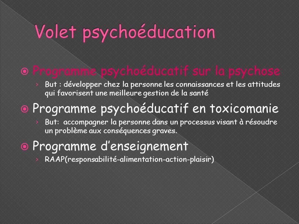  Programme psychoéducatif sur la psychose › But : développer chez la personne les connaissances et les attitudes qui favorisent une meilleure gestion