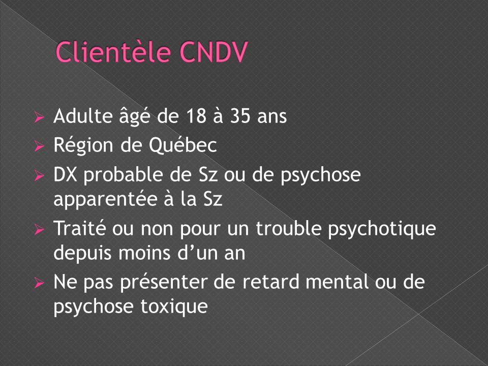  Adulte âgé de 18 à 35 ans  Région de Québec  DX probable de Sz ou de psychose apparentée à la Sz  Traité ou non pour un trouble psychotique depui