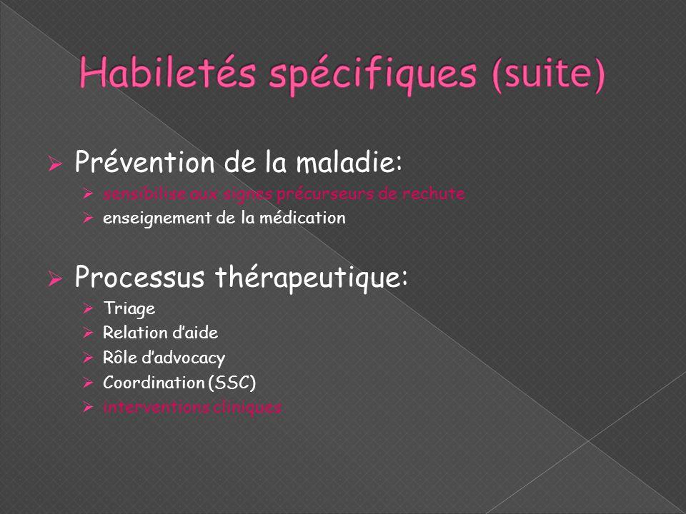  Prévention de la maladie:  sensibilise aux signes précurseurs de rechute  enseignement de la médication  Processus thérapeutique:  Triage  Rela