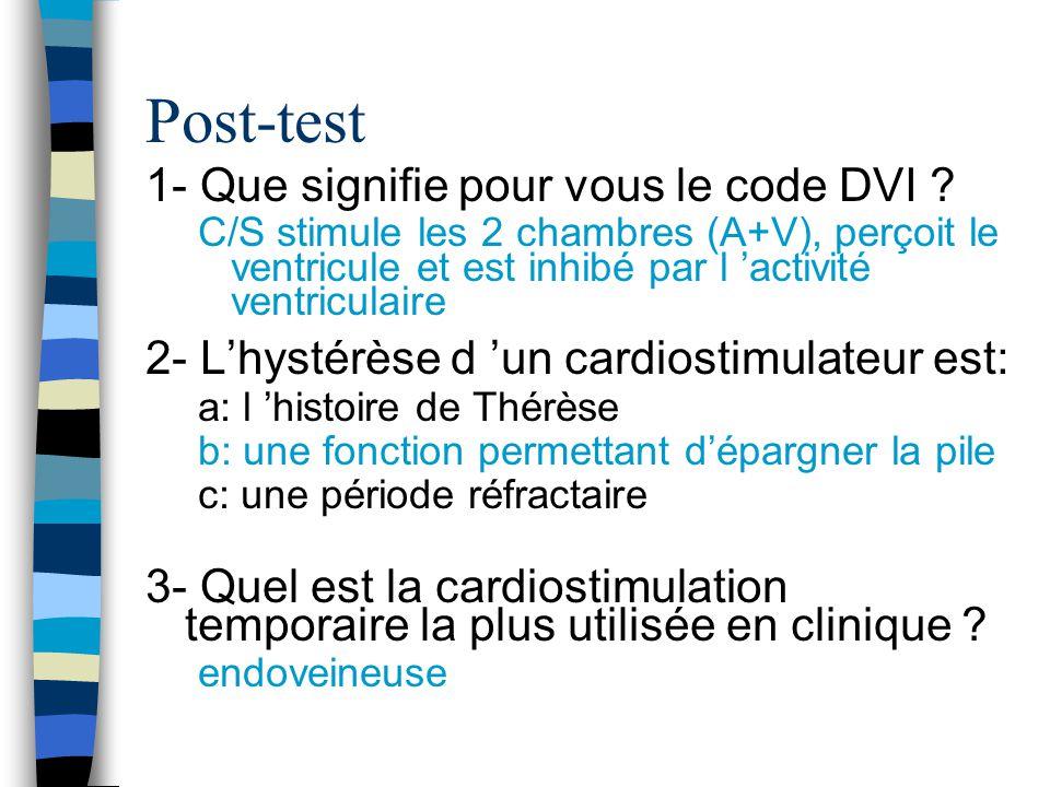 Post-test 1- Que signifie pour vous le code DVI .