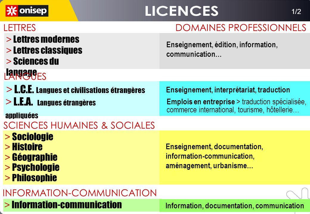 1/2 SCIENCES HUMAINES & SOCIALES DOMAINES PROFESSIONNELS Enseignement, documentation, information-communication, aménagement, urbanisme… > Sociologie