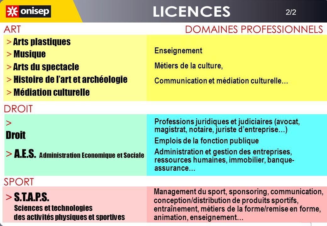 2/2 > Droit DROIT DOMAINES PROFESSIONNELS Professions juridiques et judiciaires (avocat, magistrat, notaire, juriste d'entreprise…) Emplois de la fonc