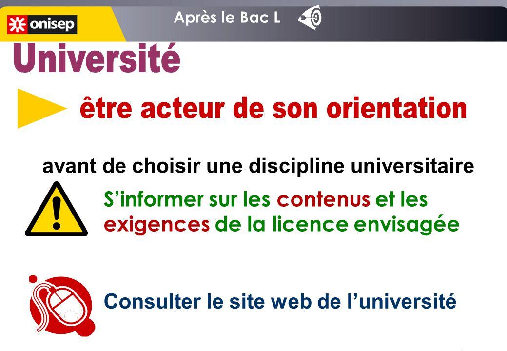 avant de choisir une discipline universitaire S'informer sur les contenus et les exigences de la licence envisagée Consulter le site web de l'université Après le Bac L