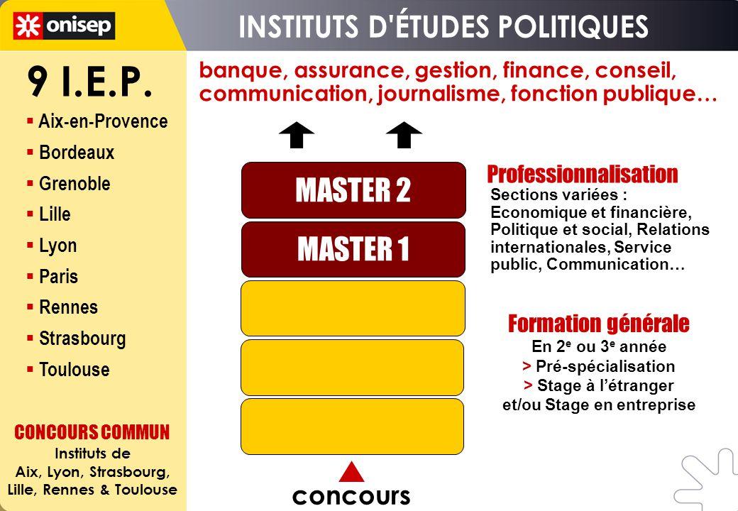 9 I.E.P.  Aix-en-Provence  Bordeaux  Grenoble  Lille  Lyon  Paris  Rennes  Strasbourg  Toulouse MASTER 1 MASTER 2 Professionnalisation Format