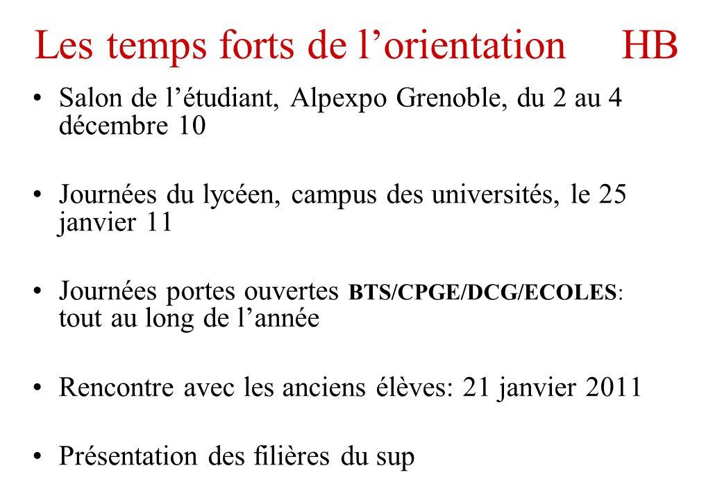 Les temps forts de l'orientation HB •Salon de l'étudiant, Alpexpo Grenoble, du 2 au 4 décembre 10 •Journées du lycéen, campus des universités, le 25 j