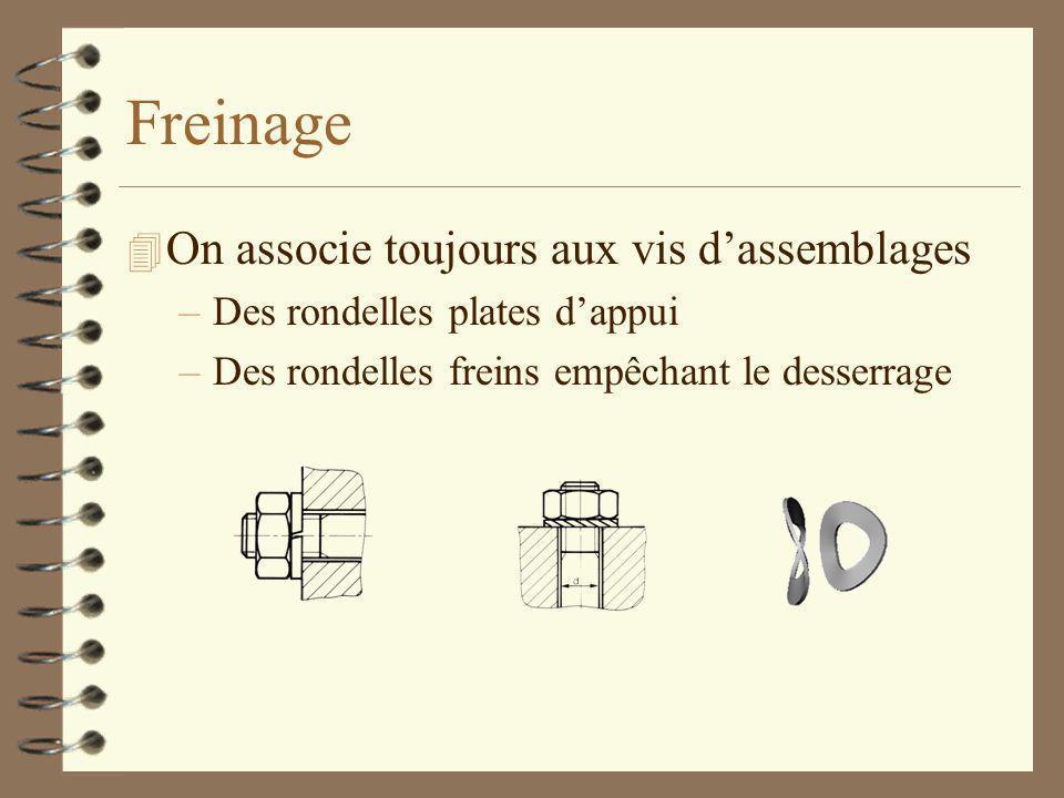 Freinage 4 On associe toujours aux vis d'assemblages –Des rondelles plates d'appui –Des rondelles freins empêchant le desserrage