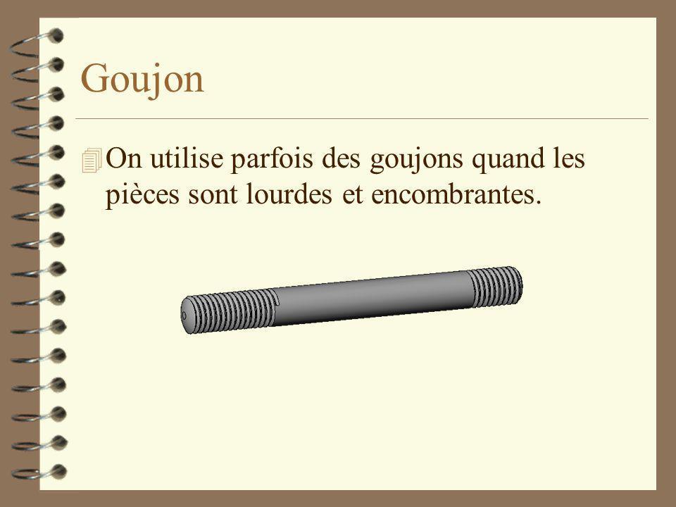 Goujon 4 On utilise parfois des goujons quand les pièces sont lourdes et encombrantes.