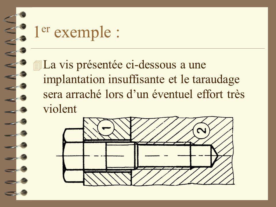 2eme exemple 4 La vis représentée ci-dessous a une implantation correcte :
