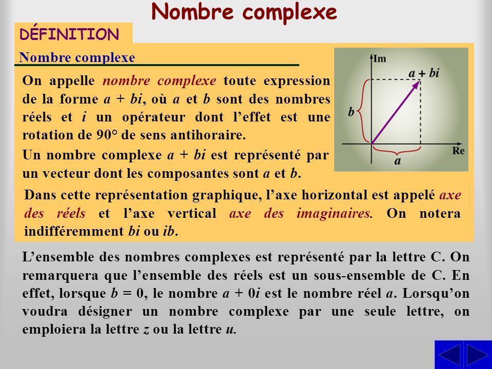 DÉFINITION Nombre complexe Nombre complexe On appelle nombre complexe toute expression de la forme a + bi, où a et b sont des nombres réels et i un op