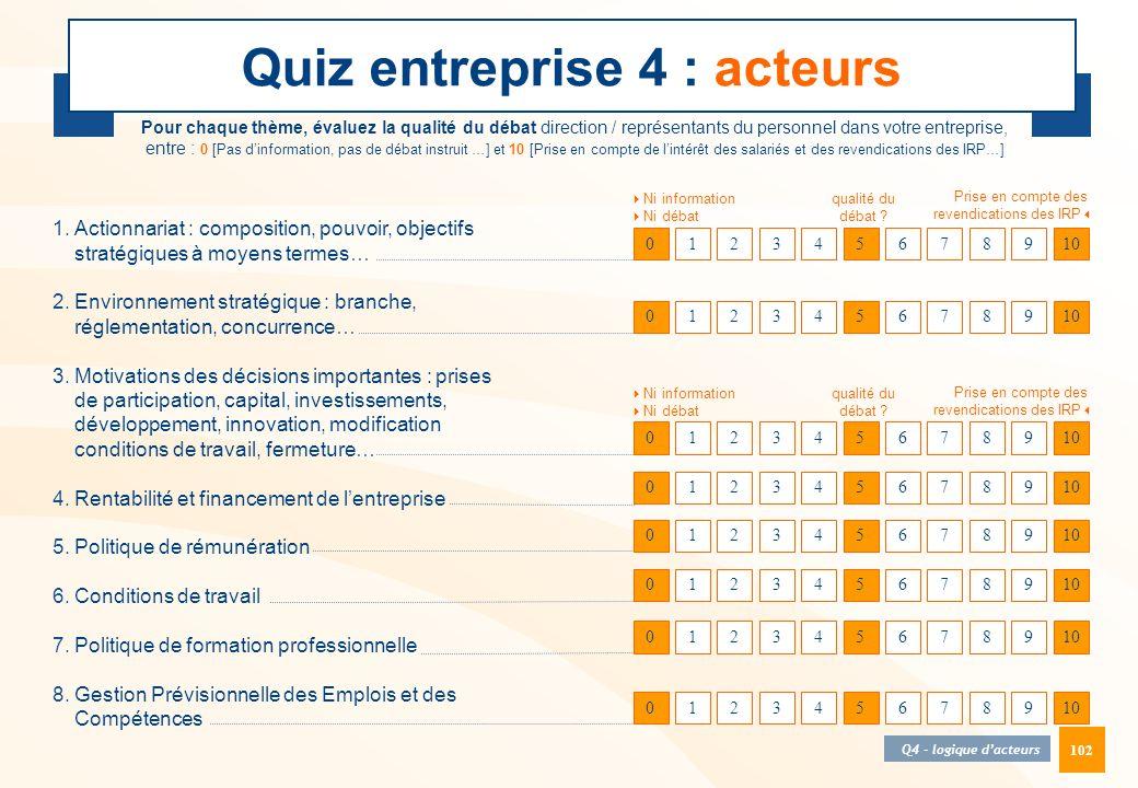 102 Quiz entreprise 4 : acteurs Pour chaque thème, évaluez la qualité du débat direction / représentants du personnel dans votre entreprise, entre : 0