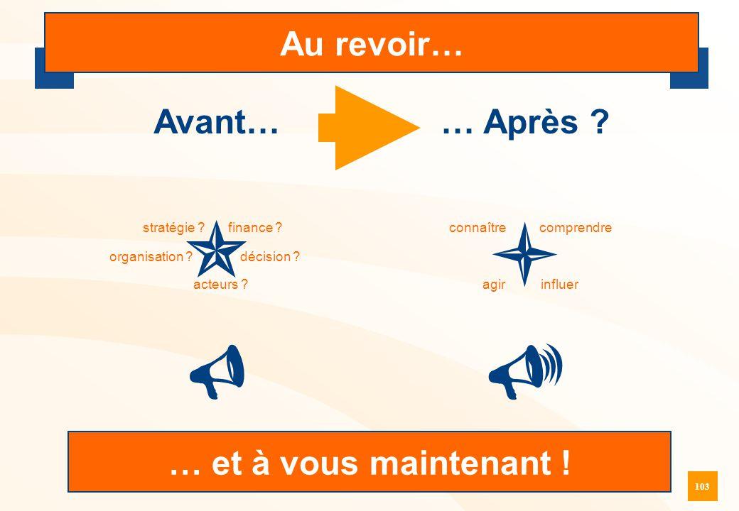 103 Au revoir… … Après ?   Avant…   connaîtrecomprendre agirinfluer stratégie ?finance ? organisation ?décision ? acteurs ? … et à vous maintenant