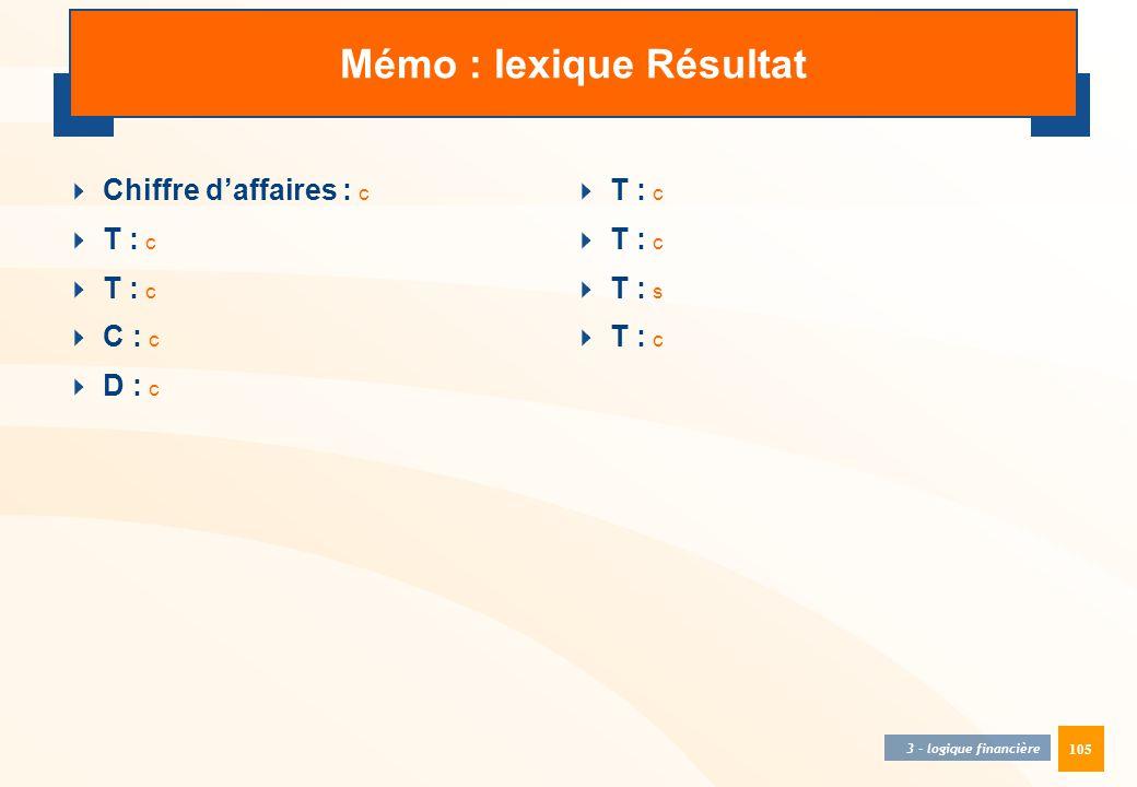 105 3 - logique financière Mémo : lexique Résultat  Chiffre d'affaires : c  T : c  C : c  D : c  T : c  T : s  T : c