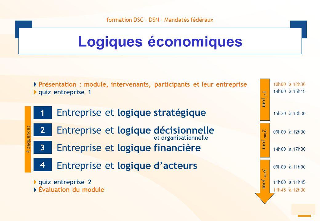 12 4 Logiques économiques formation DSC - DSN - Mandatés fédéraux 3 1 2 Entreprise et logique stratégique Entreprise et logique décisionnelle Entrepri
