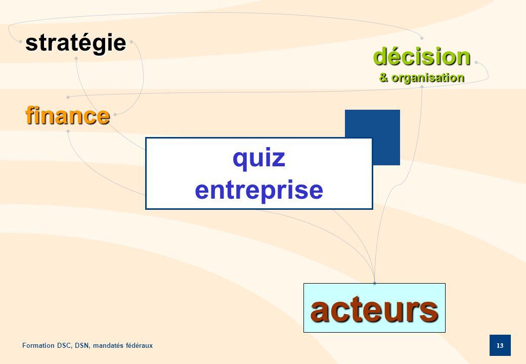 Formation DSC, DSN, mandatés fédéraux 13 décision & organisation acteurs stratégie finance quiz entreprise
