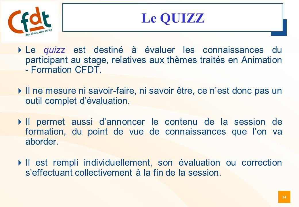 14  Le quizz est destiné à évaluer les connaissances du participant au stage, relatives aux thèmes traités en Animation - Formation CFDT.  Il ne mes