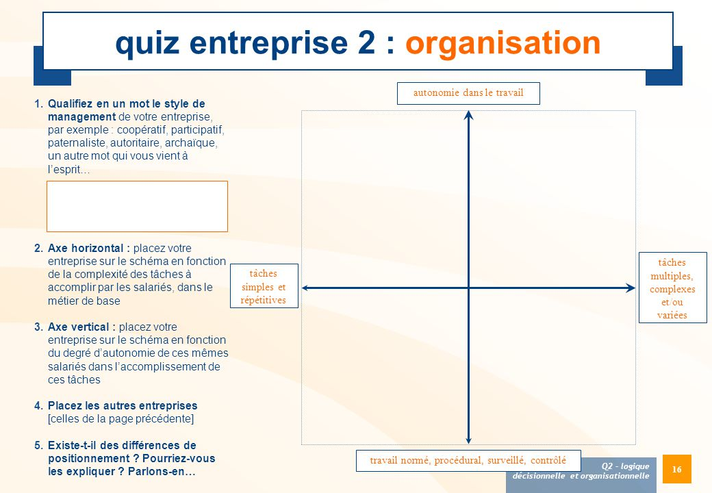 16 quiz entreprise 2 : organisation 1.Qualifiez en un mot le style de management de votre entreprise, par exemple : coopératif, participatif, paternal