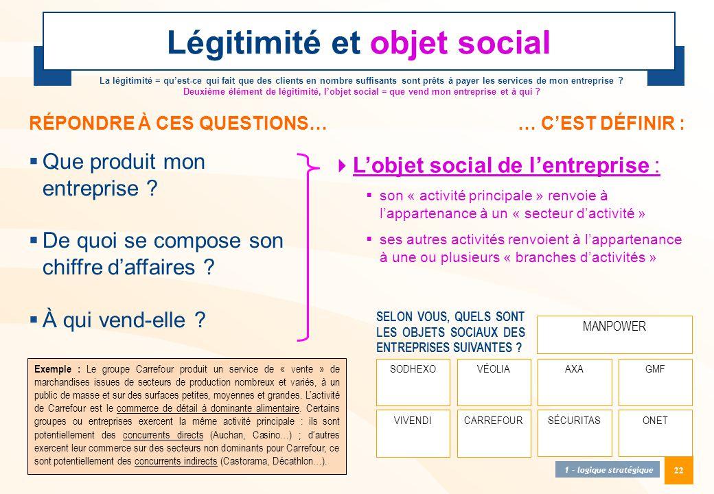 22 Légitimité et objet social Exemple : Le groupe Carrefour produit un service de « vente » de marchandises issues de secteurs de production nombreux