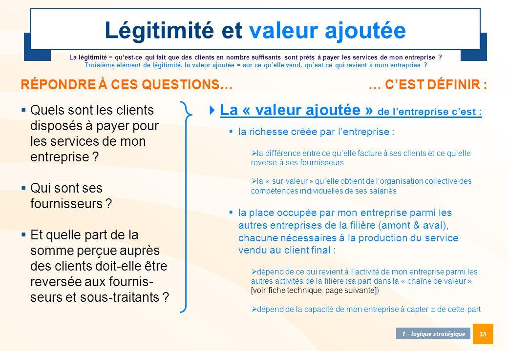 23 Légitimité et valeur ajoutée  La « valeur ajoutée » de l'entreprise c'est :  la richesse créée par l'entreprise :  la différence entre ce qu'ell