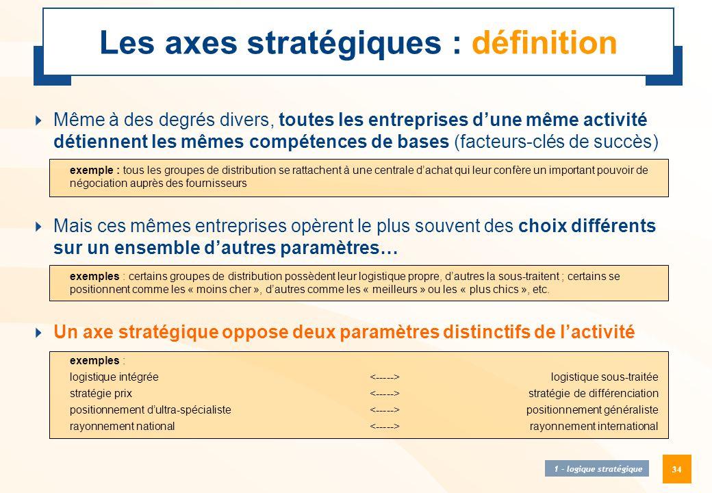 34 Les axes stratégiques : définition 1 - logique stratégique  Même à des degrés divers, toutes les entreprises d'une même activité détiennent les mê