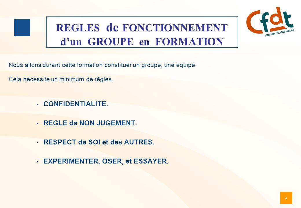 4 REGLES de FONCTIONNEMENT d'un GROUPE en FORMATION Nous allons durant cette formation constituer un groupe, une équipe. Cela nécessite un minimum de