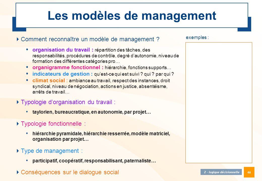 46 Les modèles de management  Comment reconnaître un modèle de management ? • organisation du travail : répartition des tâches, des responsabilités,