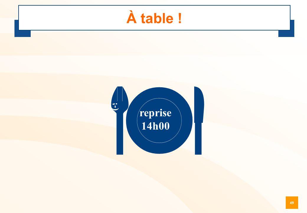 49 À table !  ;-) reprise 14h00