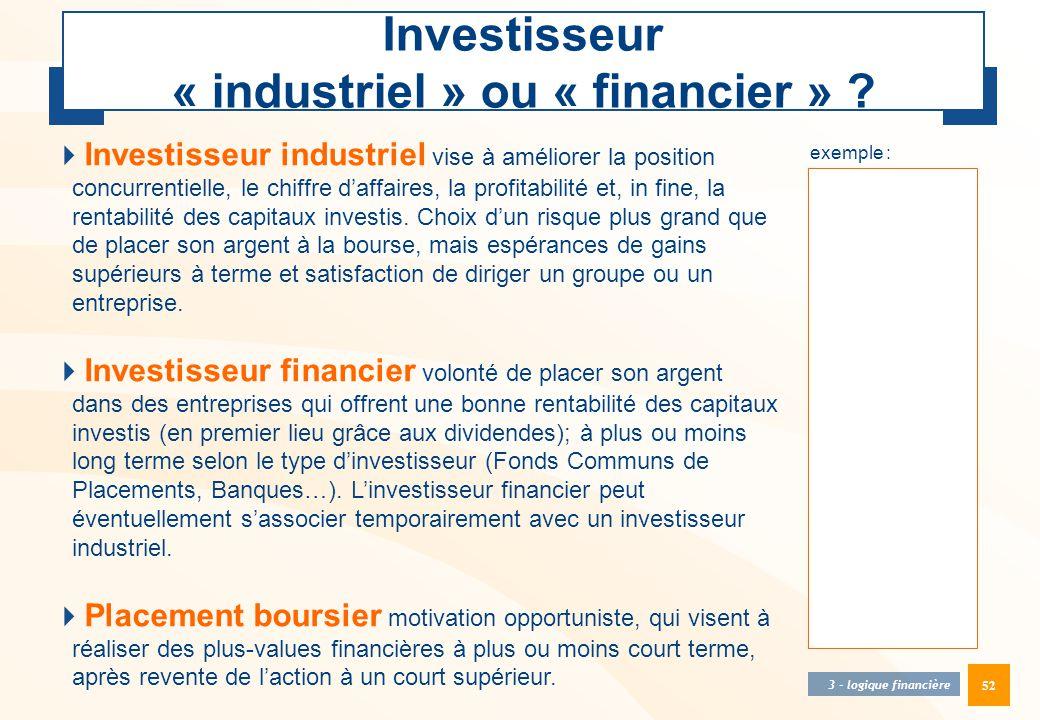 52 Investisseur « industriel » ou « financier » ?  Investisseur industriel vise à améliorer la position concurrentielle, le chiffre d'affaires, la pr