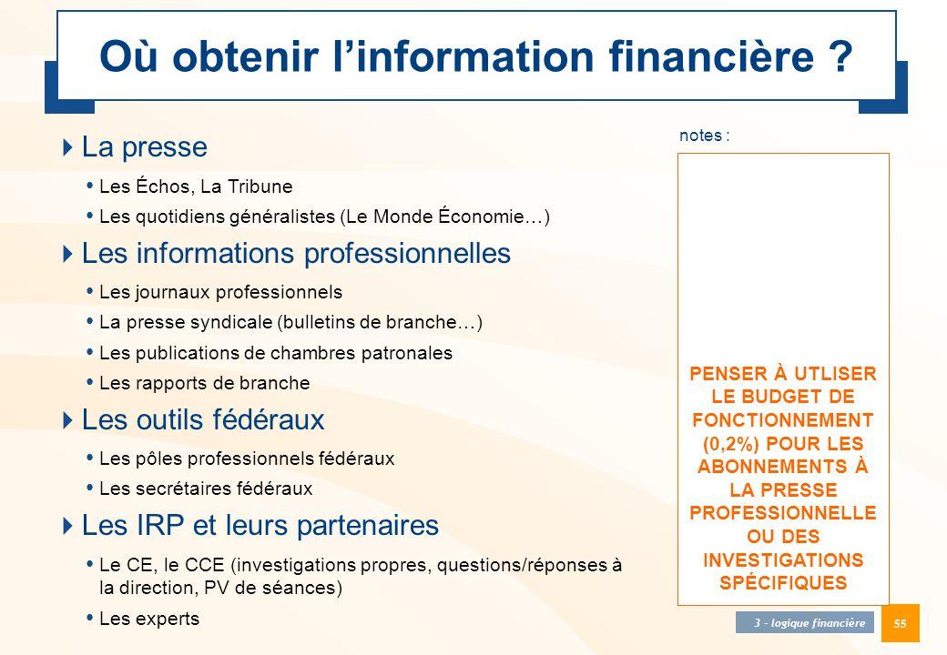 55 Où obtenir l'information financière ?  La presse • Les Échos, La Tribune • Les quotidiens généralistes (Le Monde Économie…)  Les informations pro