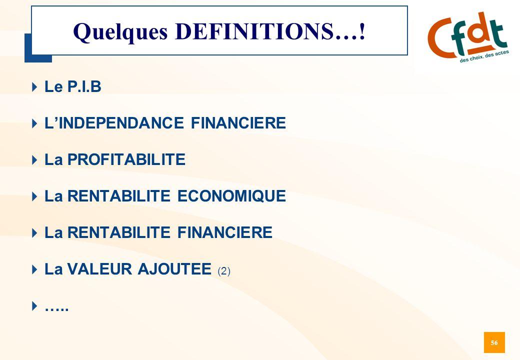 56 Quelques DEFINITIONS…!  Le P.I.B  L'INDEPENDANCE FINANCIERE  La PROFITABILITE  La RENTABILITE ECONOMIQUE  La RENTABILITE FINANCIERE  La VALEU