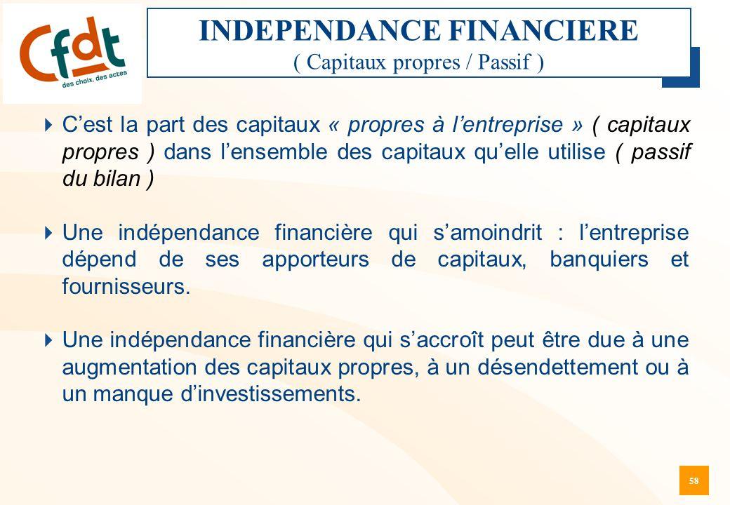 58  C'est la part des capitaux « propres à l'entreprise » ( capitaux propres ) dans l'ensemble des capitaux qu'elle utilise ( passif du bilan )  Une