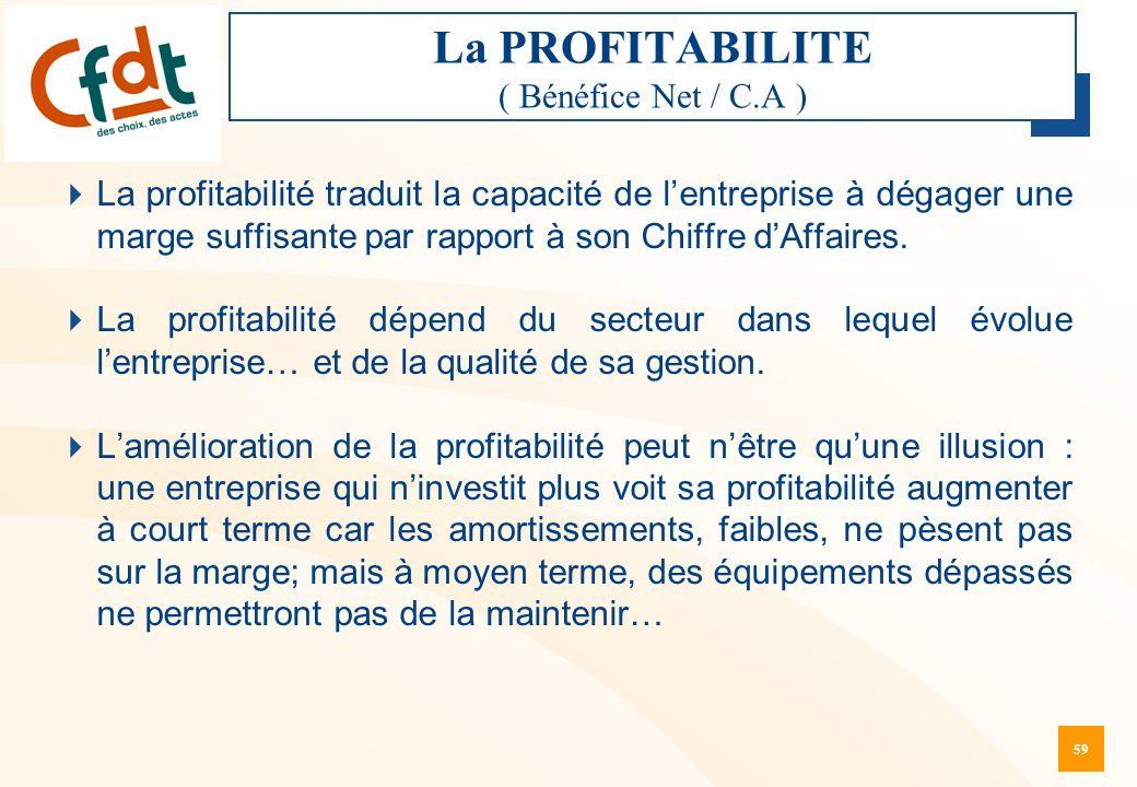 59 La PROFITABILITE ( Bénéfice Net / C.A )  La profitabilité traduit la capacité de l'entreprise à dégager une marge suffisante par rapport à son Chi