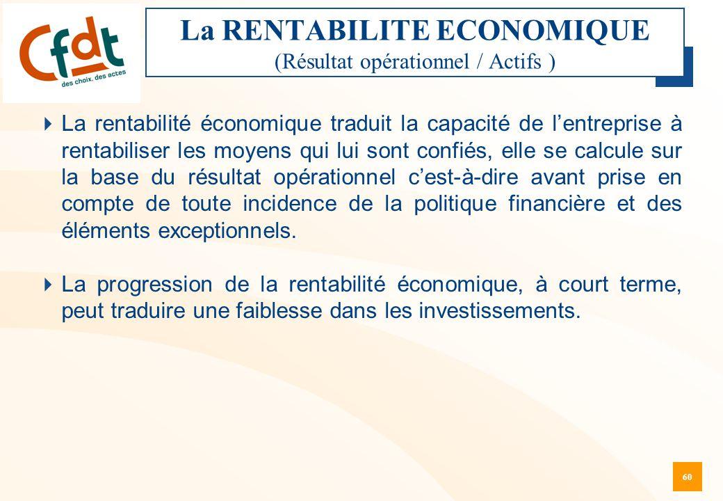60 La RENTABILITE ECONOMIQUE (Résultat opérationnel / Actifs )  La rentabilité économique traduit la capacité de l'entreprise à rentabiliser les moye