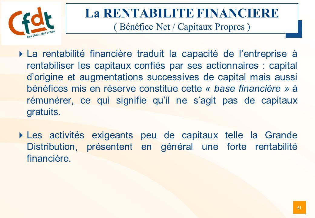61 La RENTABILITE FINANCIERE ( Bénéfice Net / Capitaux Propres )  La rentabilité financière traduit la capacité de l'entreprise à rentabiliser les ca