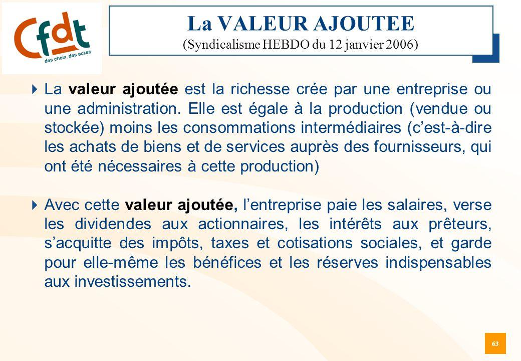 63 La VALEUR AJOUTEE (Syndicalisme HEBDO du 12 janvier 2006)  La valeur ajoutée est la richesse crée par une entreprise ou une administration. Elle e