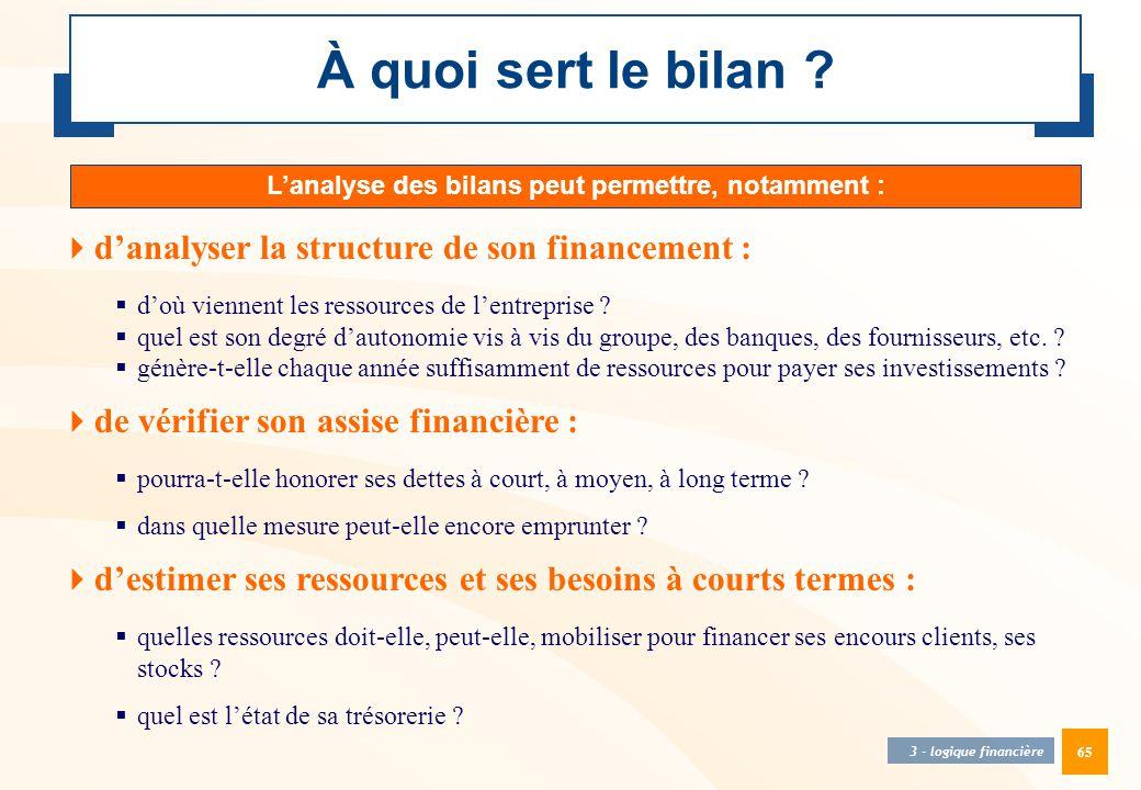 65 À quoi sert le bilan ? 3 - logique financière  d'analyser la structure de son financement :  d'où viennent les ressources de l'entreprise ?  que