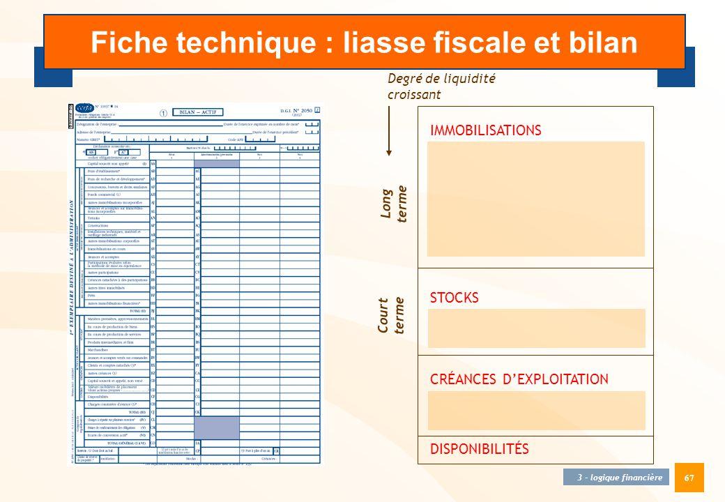 67 3 - logique financière Fiche technique : liasse fiscale et bilan IMMOBILISATIONS Degré de liquidité croissant Long terme STOCKS CRÉANCES D'EXPLOITA