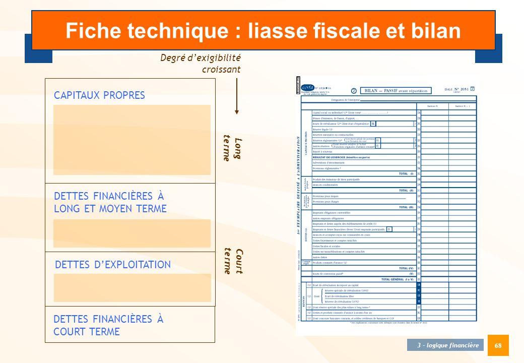 68 3 - logique financière Fiche technique : liasse fiscale et bilan CAPITAUX PROPRES DETTES FINANCIÈRES À LONG ET MOYEN TERME Degré d'exigibilité croi