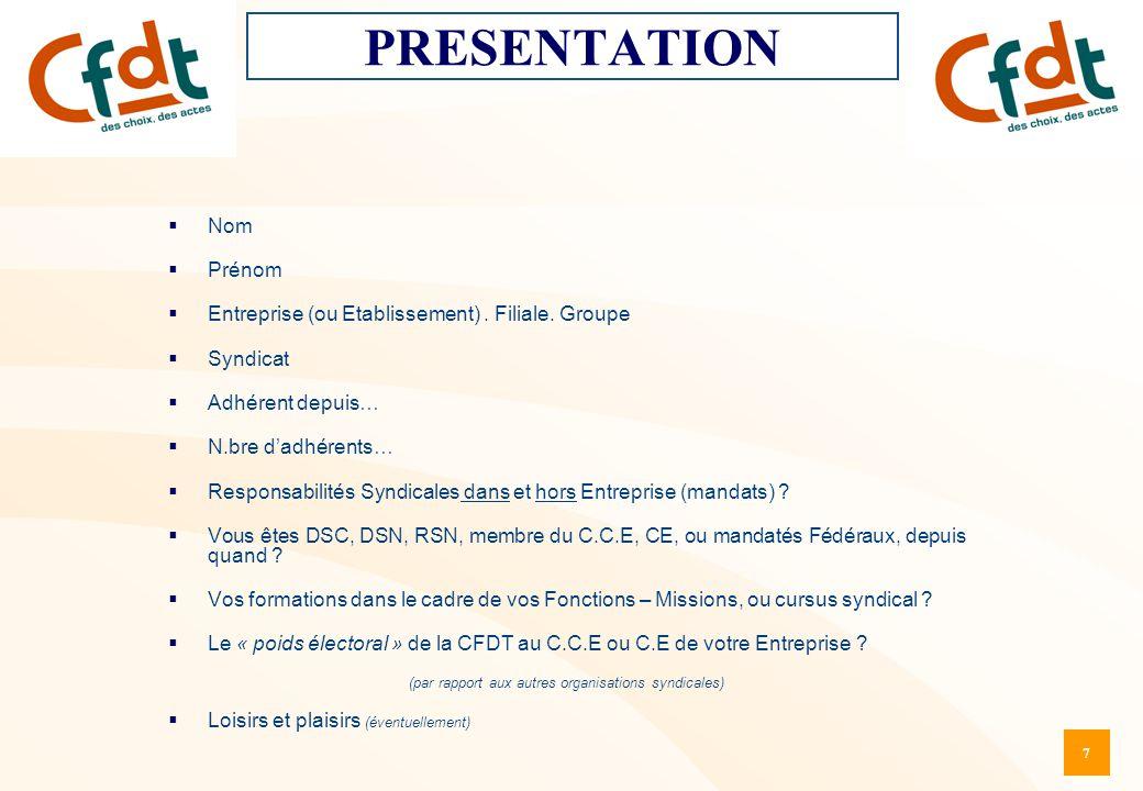 7 PRESENTATION  Nom  Prénom  Entreprise (ou Etablissement). Filiale. Groupe  Syndicat  Adhérent depuis…  N.bre d'adhérents…  Responsabilités Sy