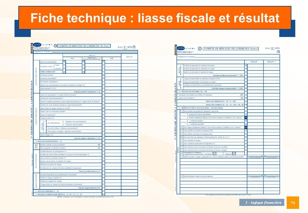 74 3 - logique financière Fiche technique : liasse fiscale et résultat