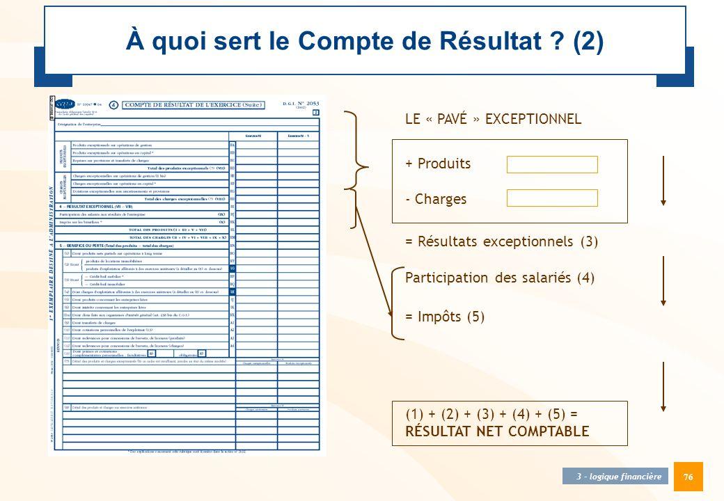76 LE « PAVÉ » EXCEPTIONNEL + Produits - Charges = Résultats exceptionnels (3) Participation des salariés (4) = Impôts (5) (1) + (2) + (3) + (4) + (5)