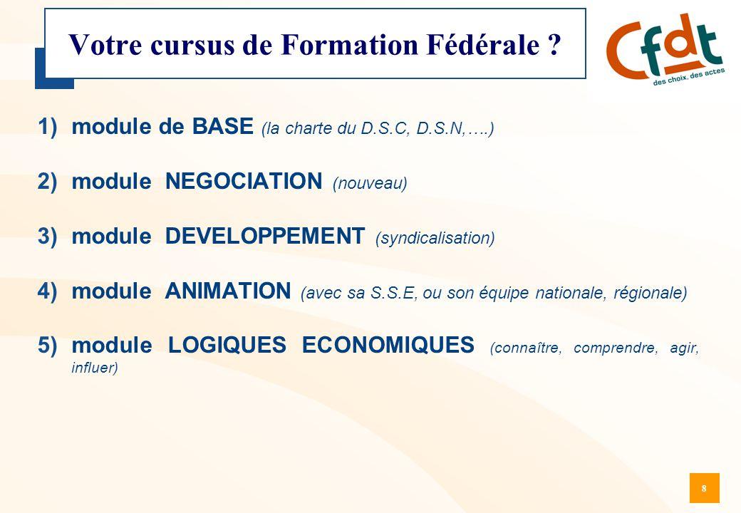 8 1)module de BASE (la charte du D.S.C, D.S.N,….) 2)module NEGOCIATION (nouveau) 3)module DEVELOPPEMENT (syndicalisation) 4)module ANIMATION (avec sa