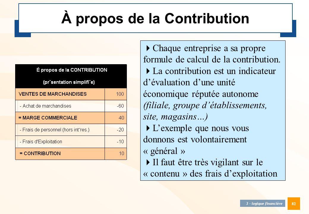 82 À propos de la Contribution 3 - logique financière  Chaque entreprise a sa propre formule de calcul de la contribution.  La contribution est un i