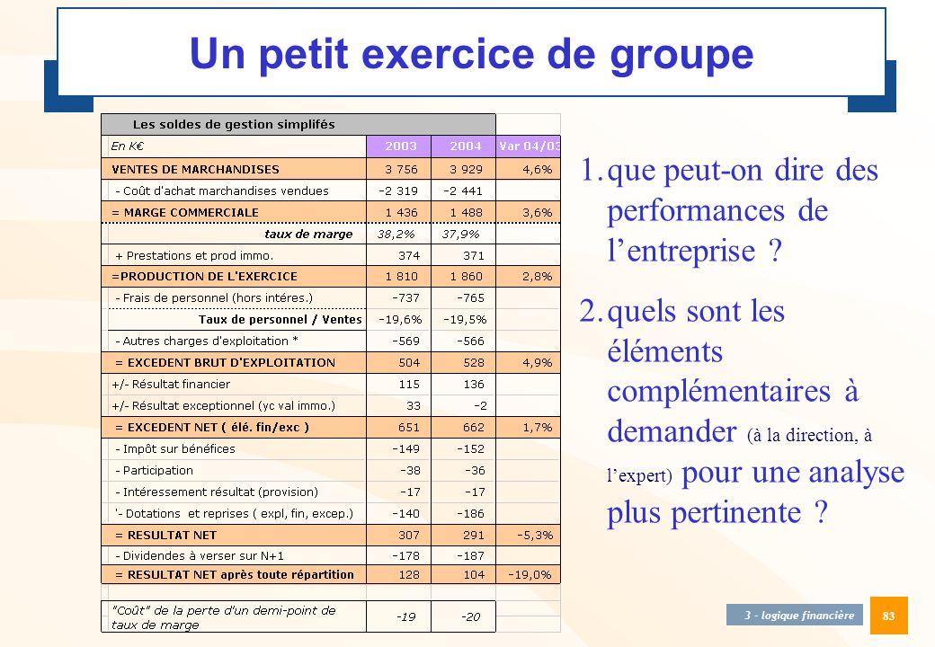 83 3 - logique financière Un petit exercice de groupe 1.que peut-on dire des performances de l'entreprise ? 2.quels sont les éléments complémentaires