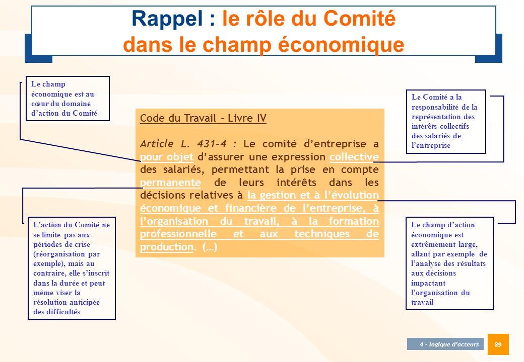 89 Rappel : le rôle du Comité dans le champ économique 4 - logique d'acteurs Code du Travail - Livre IV Article L. 431-4 : Le comité d'entreprise a po